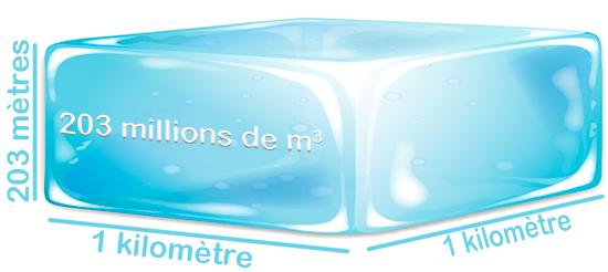 Boire l 39 eau du robinet risque d 39 exposition des pollutions ou acte cologique basta - D ou provient l eau du robinet ...